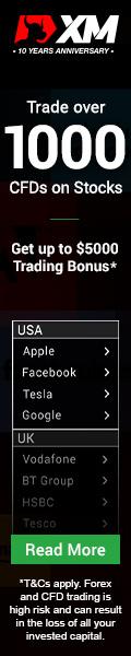 financial spread betting bonus