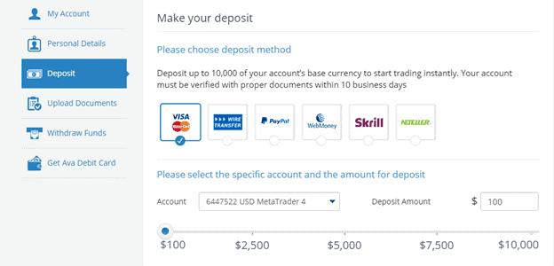 AvaTrade Deposit