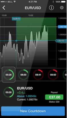 CMC Markets countdown