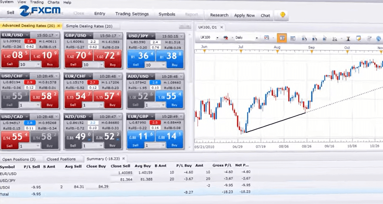 Fxcorporate fxcm forex wilh wilhelmsen investments pty limited meaning