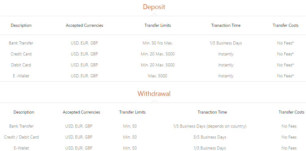GKFX deposit and withdrawal
