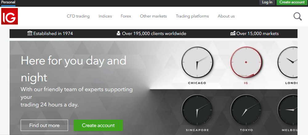 IG Trading website
