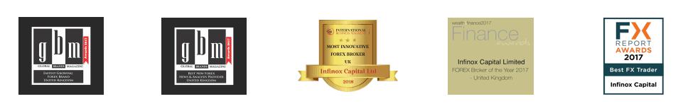 Infinox awards