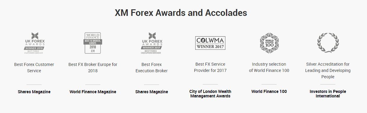 XM Forex Awards