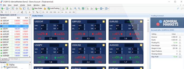 Admiral markets platform