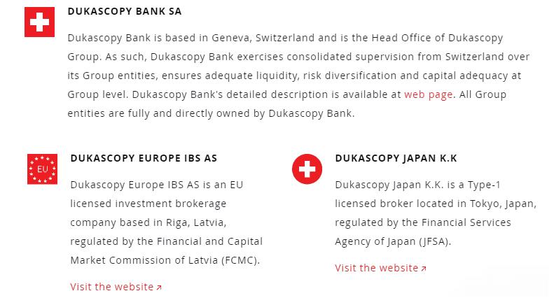 Dukascopy license