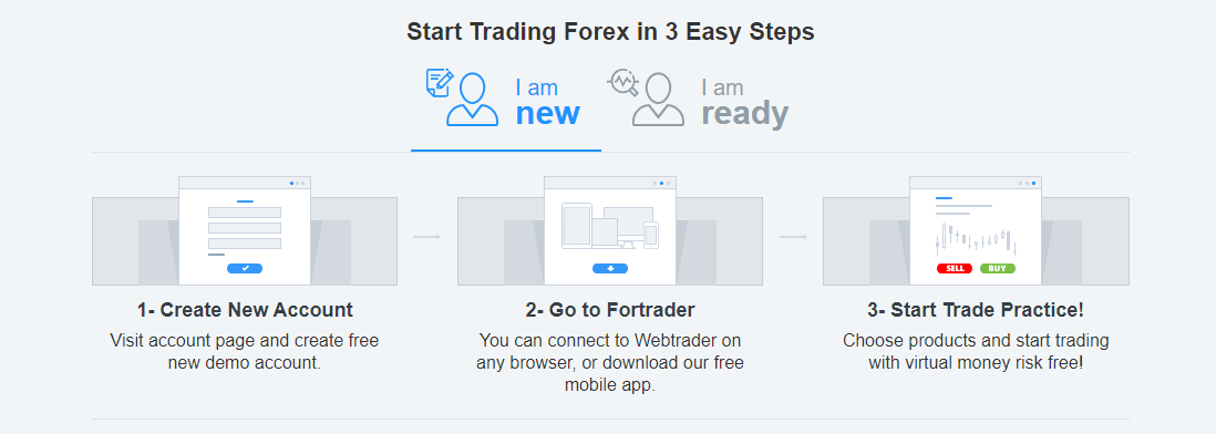 Fortrade account opening