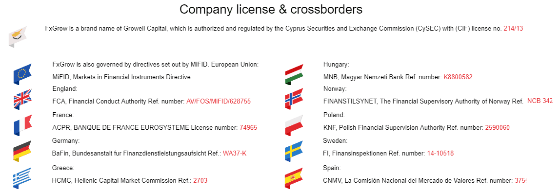 FxGrow licenses