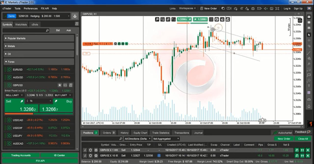IC Markets platform