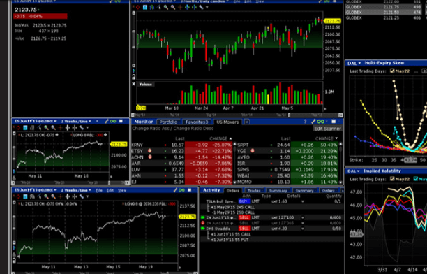 Interactive brokers us forex brokers