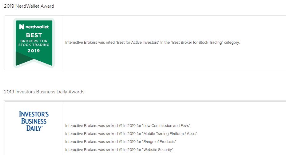 Interactive Brokers awards