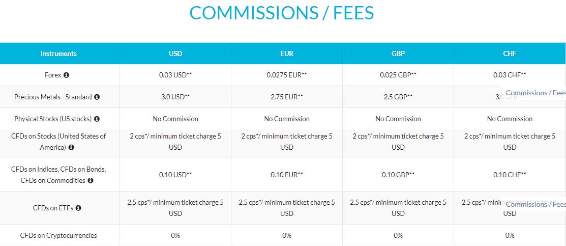 JFD Brokers costs