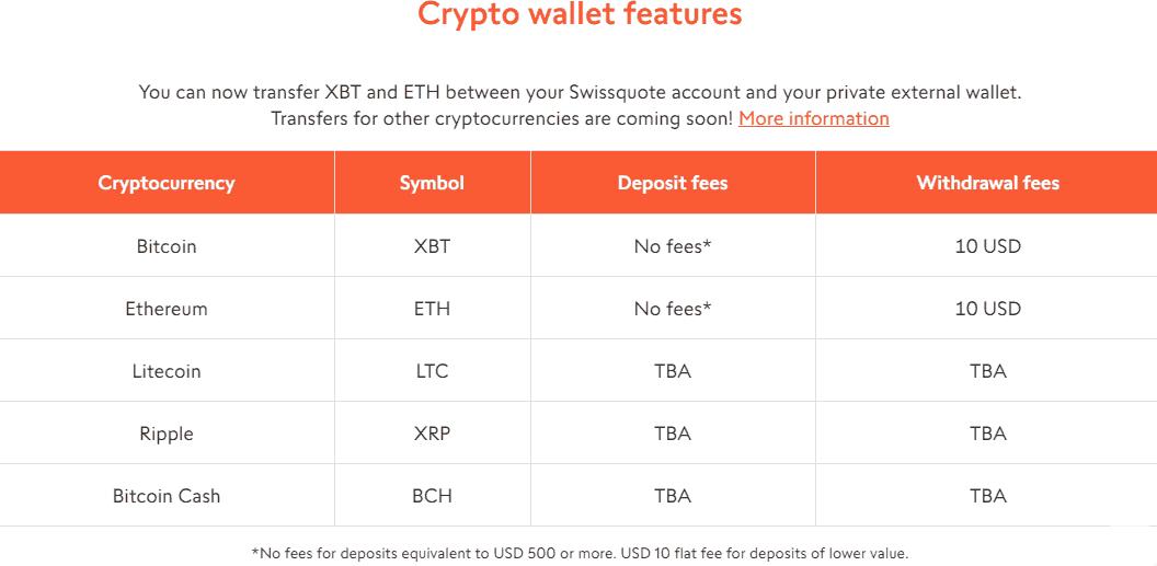 Swissquote crypto wallet