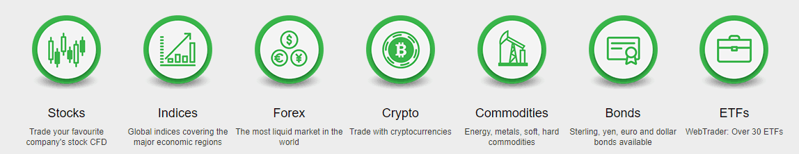 Trade.com instruments