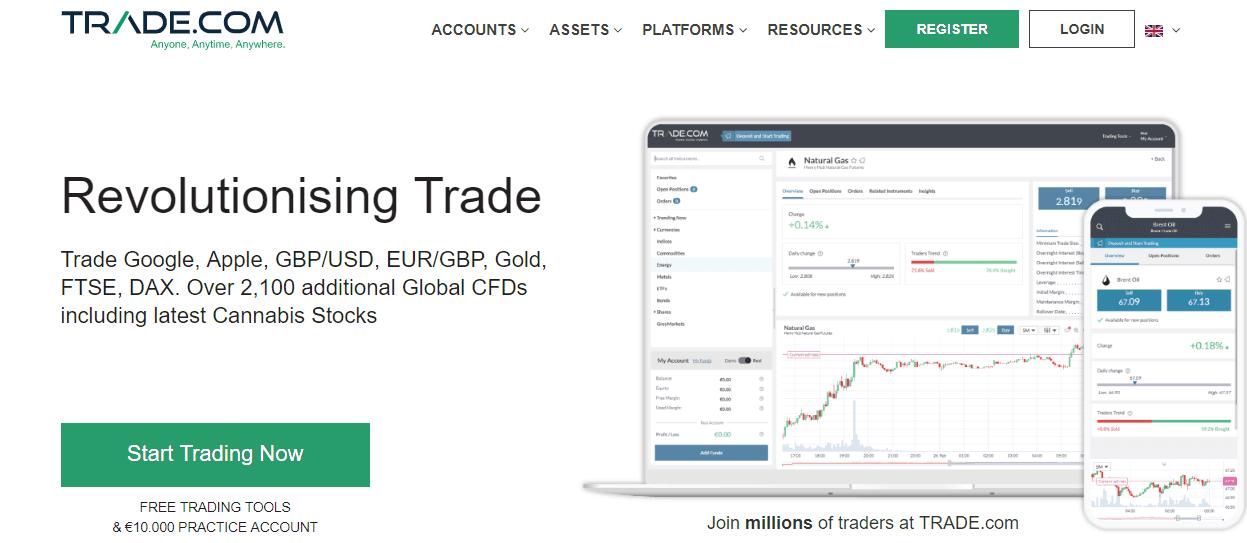 Trade.com website