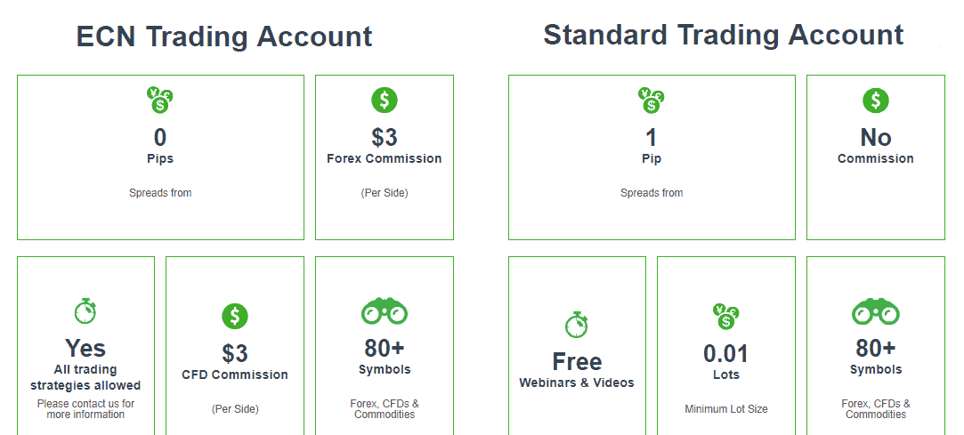 Valutrades account