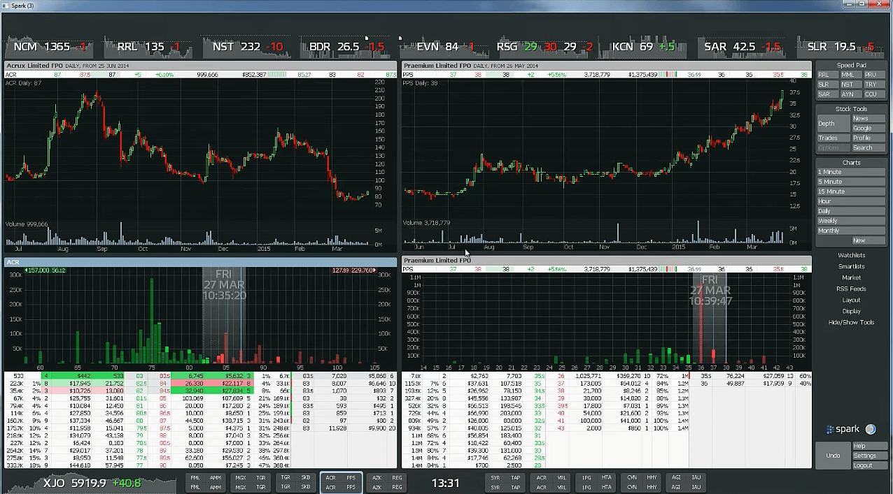 FP Markets platform