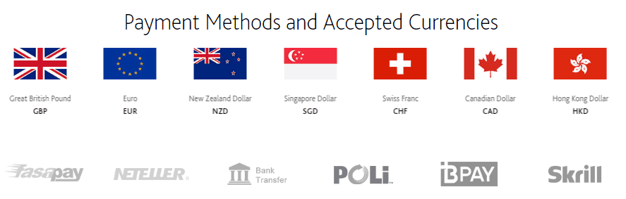 GO Markets deposit