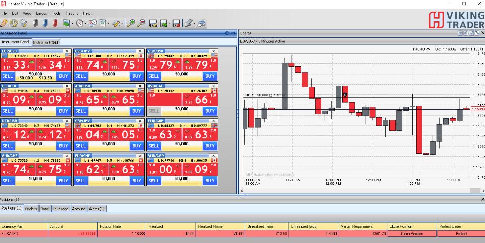 Hantec Markets platform