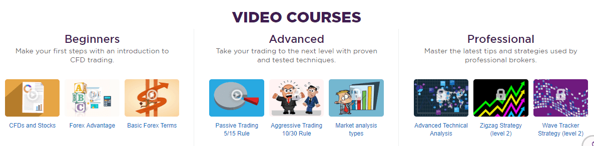 Opteck learning
