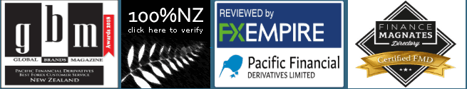 Pacific Financial Derivatives recognition