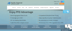 Pacific Financial Derivatives Review