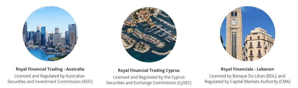 Royal Financial Trading licenses