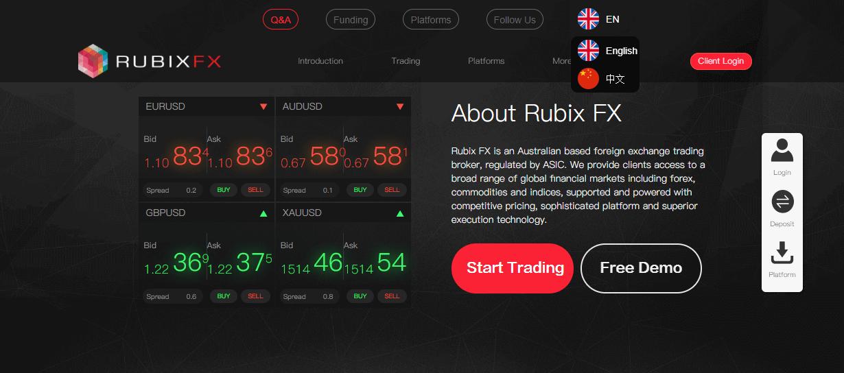 Rubix FX website