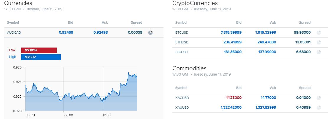 Amana Capital pricing