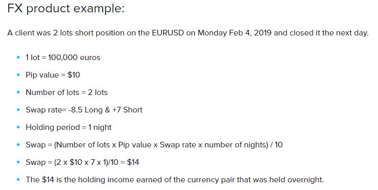 Amana Capital swap