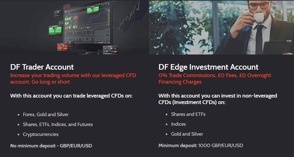 DF Markets accounts