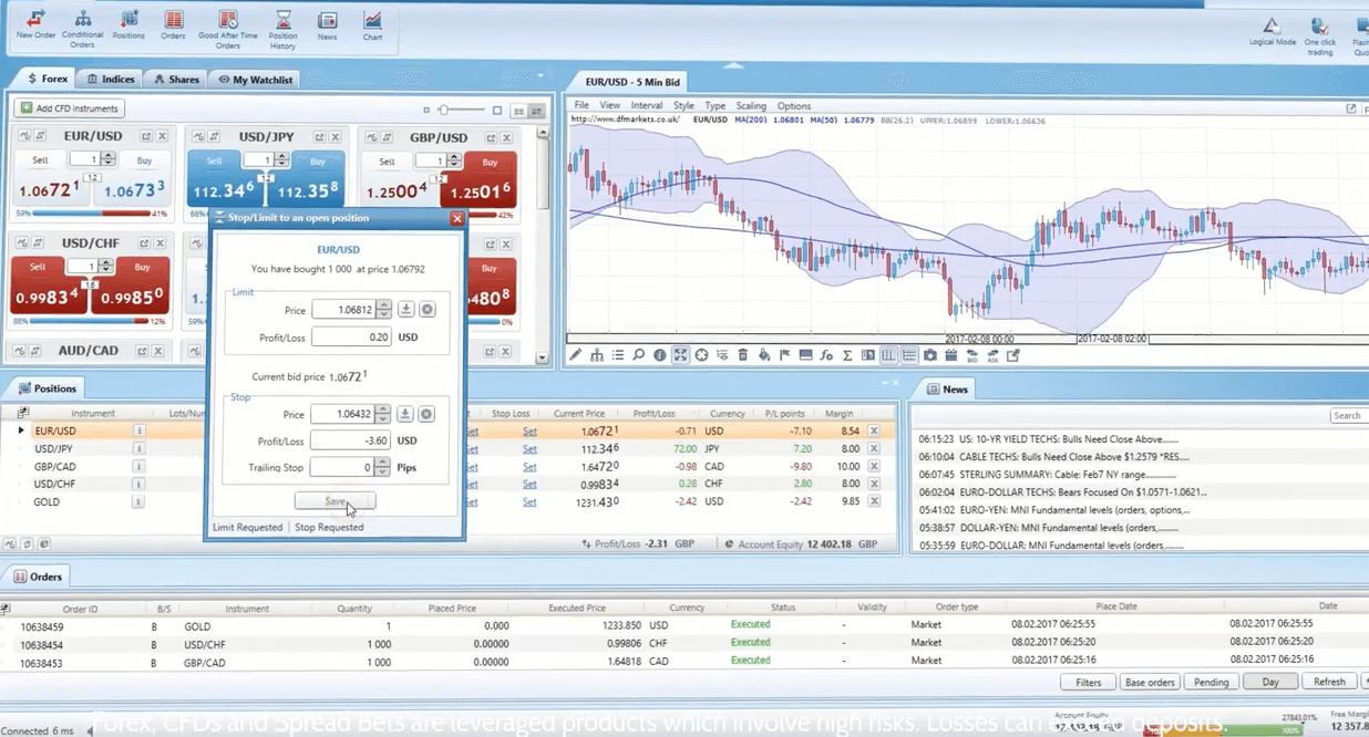 DF Markets platform