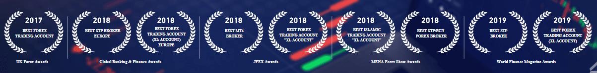 FXCC awards