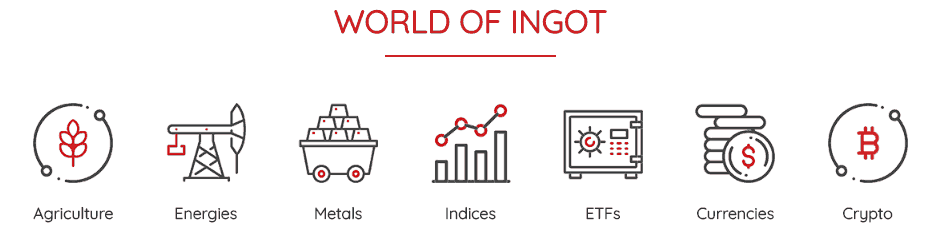 INGOT instruments