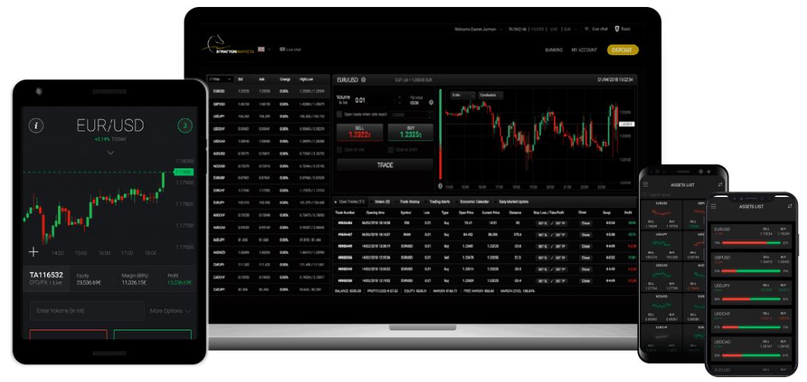 Stratton Markets platform