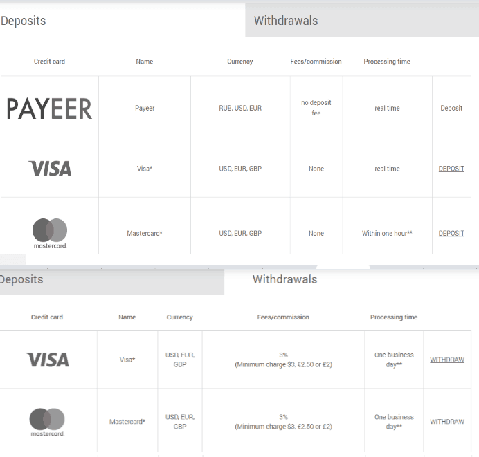 EverFX payments