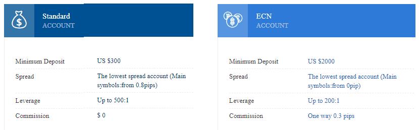 Land FX accounts