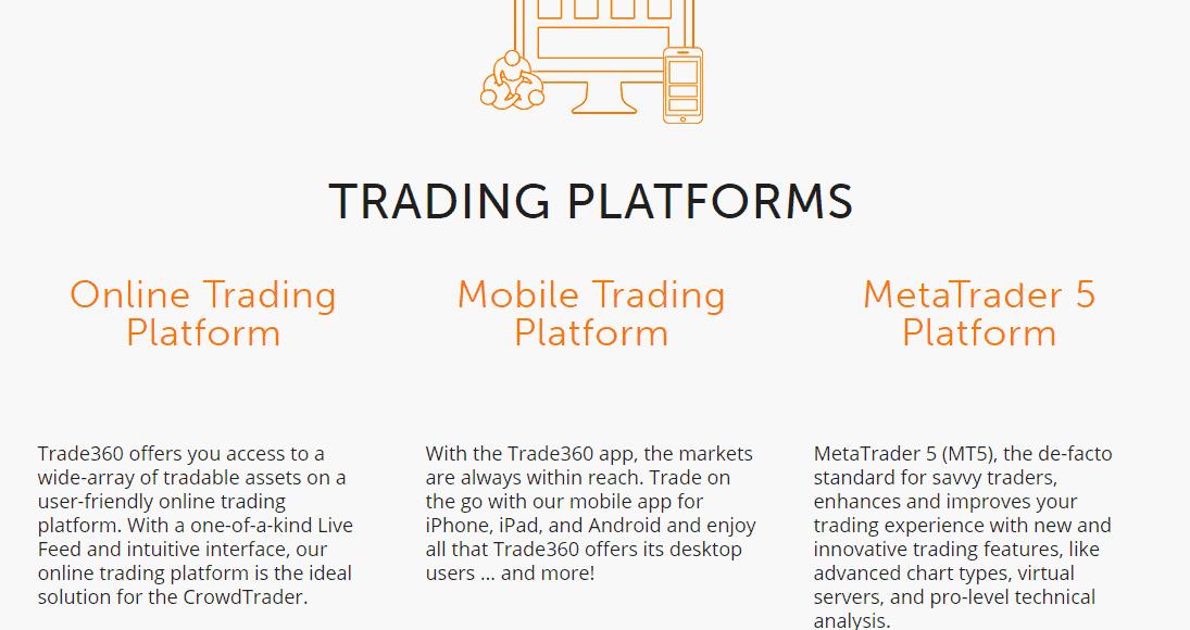Trade360 platform