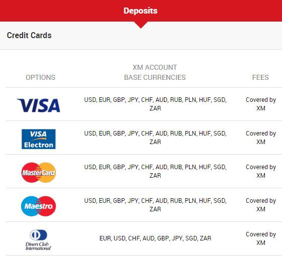 XM Deposit