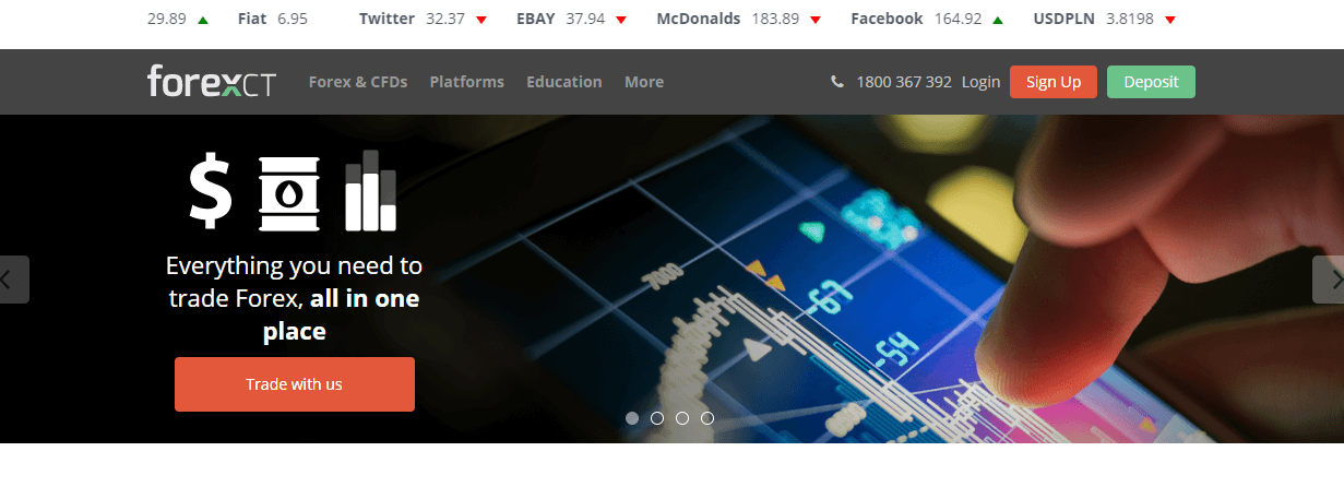 ForexCT Review