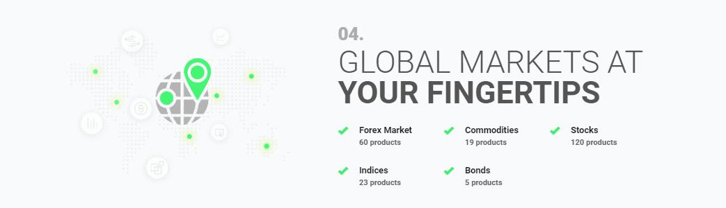 IC Markets instruments
