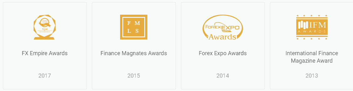 Alpari awards