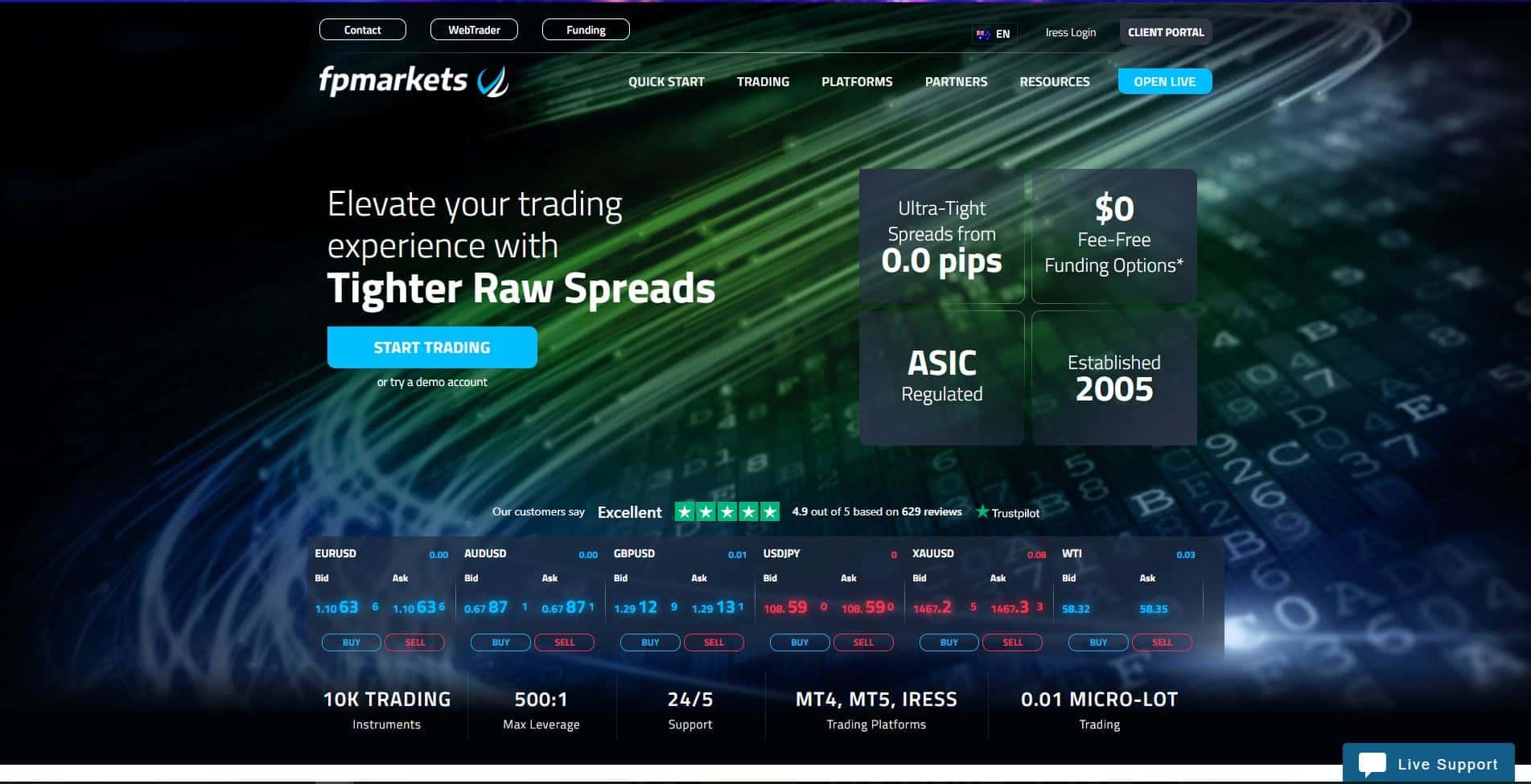 Deltastock forex broker review