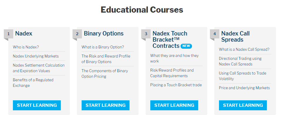 Nadex education
