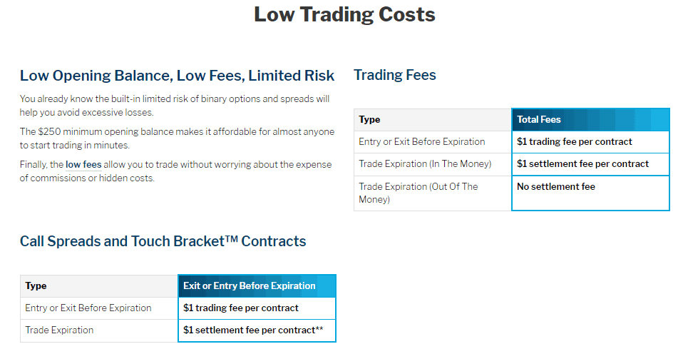 Nadex fees