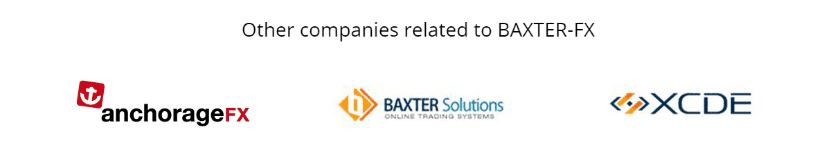 Baxter FX trading solutions