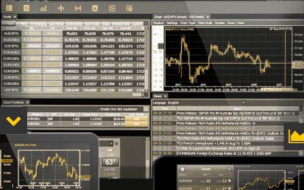 CIX Markets platform
