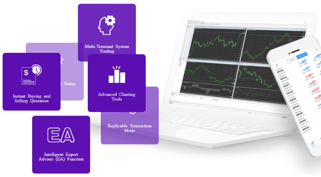 CPT Markets UK platform