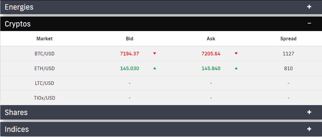TIO Markets cryptocurrencies