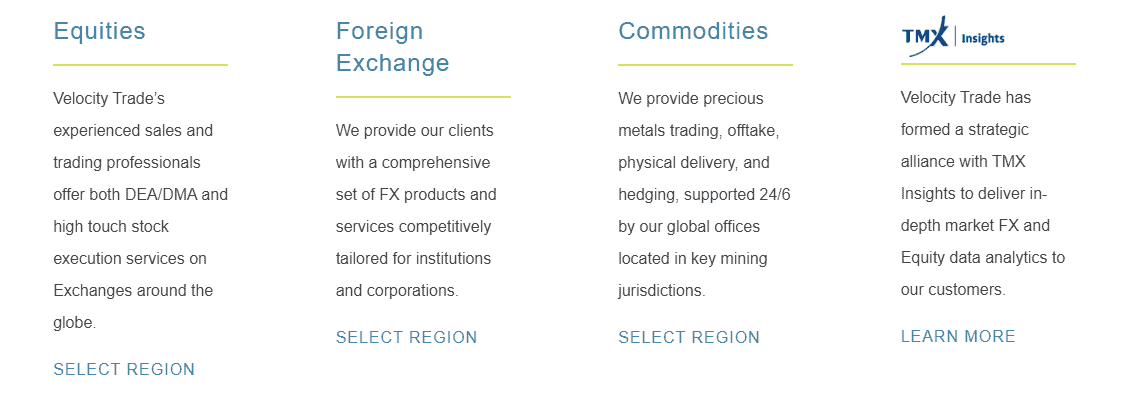 Velocity Trade trading conditions